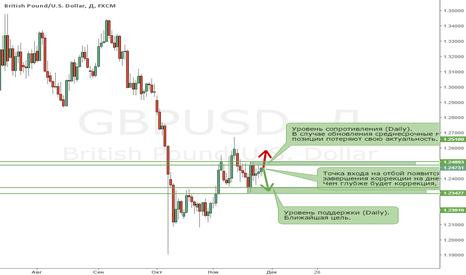 GBPUSD: GBPUSD остается в нисходящем тренде