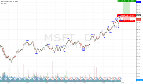 MSFT: Elliott wave #Microsoft Corp#30-11-2014