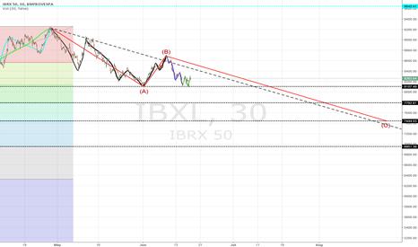 IBXL: short ibxl