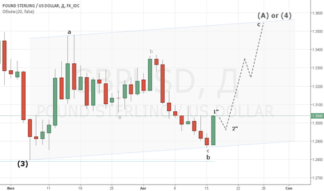 GBPUSD: Long  Cable to 1.3535