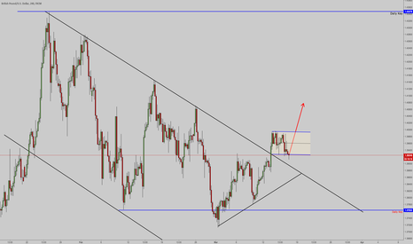 GBPUSD: GBPUSD consolidation outside of trendline!
