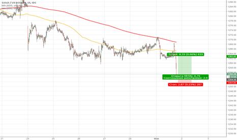 XAUUSD: Золото Buy Limit 1254.50 upto 1260(minimum)