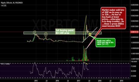 XRPBTC: XRP Market Cap will surpass Bitcoin and Ethereum with +40Billion