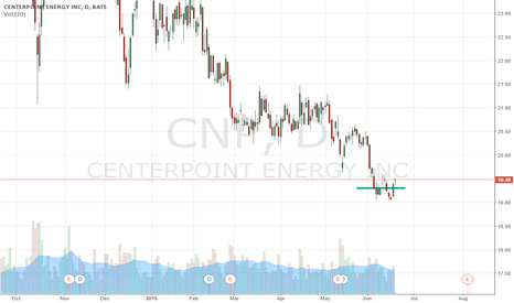 CNP: CenterPoint Energy - Long @ $19.39