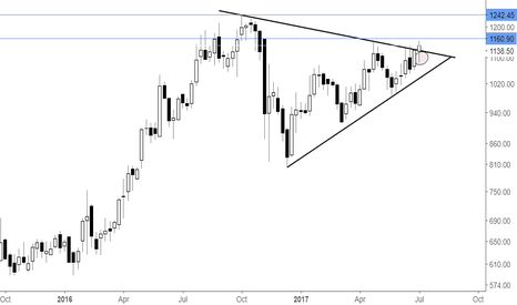CHOLAFIN: Cholafin-Breaking out of the symmetrical triangle