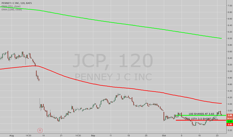 JCP: OFTSA* -- OPENING: JCP MONIED COVERED CALL