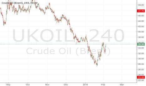 UKOIL: Short Brent to  25