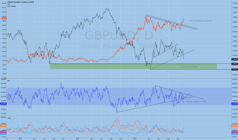 GBPUSD: GBPUSD: Short opportunity in the short-term outlook.