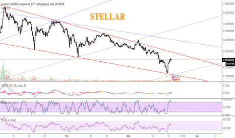 XLMUSD: Will Stellar Be Removed From the Falling Channel?