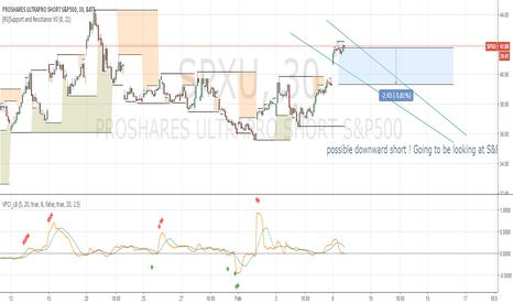 SPXU: Possible low risk short