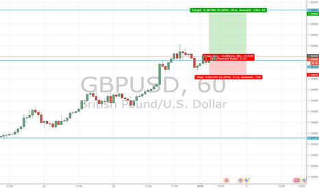 GBPUSD: Manufacturing PMI for the GBP