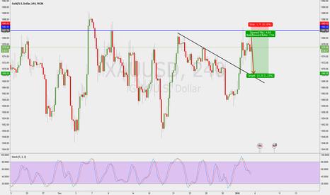 XAUUSD: Gold counter trading