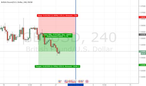 GBPUSD: sell gbpusd trg wait