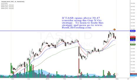 TASR: TASR Day Trade Gap N Go (Brad Reed Apr30,2015)