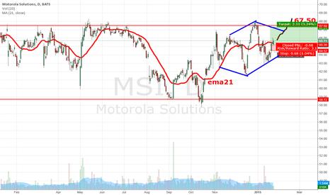 MSI: Motorola Solutions Inc.