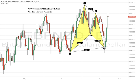 GBPNZD: Harmonic pattern scores big - Weekly Markets Analysis setup
