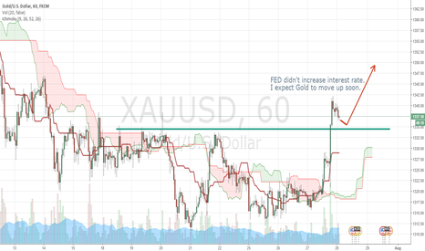XAUUSD: Gold - Long Only