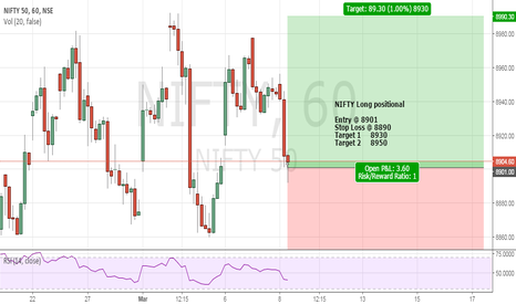 NIFTY: NIFTY Long positional