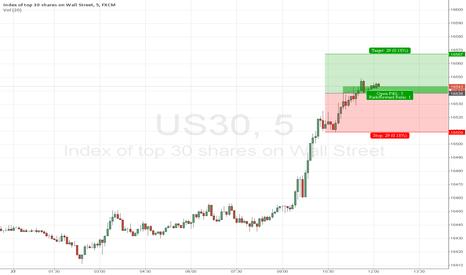 US30: Dow30 buy