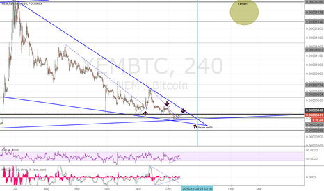 XEMBTC: IMHO, holders will be rewarded