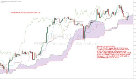 UK100: Short FTSE at 6393