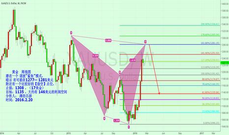 XAUUSD: xauusd weekly a potential Shark Pattern  1277--1281  short