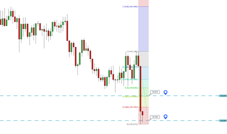 GBPJPY: GBPJPY: MAJOR SUPPORT LEVEL is holding!