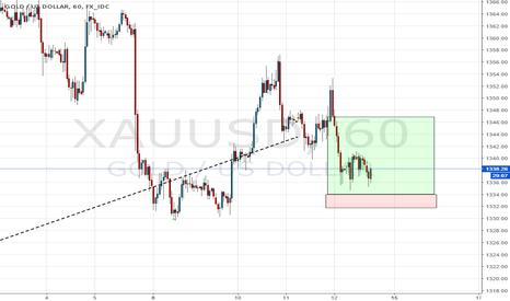 XAUUSD: gold trend up
