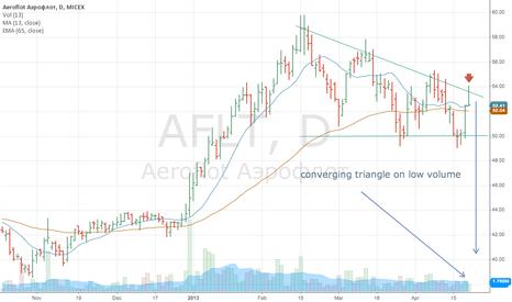 AFLT: Aeroflot
