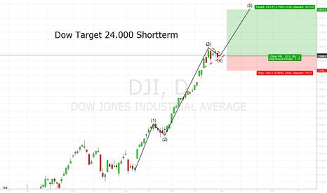 DJI: Dow Short Term Target 24.000