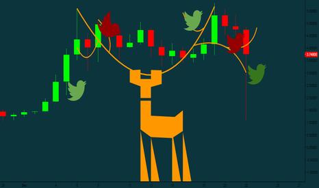 IOTUSD: Christmass Chart Art   IOTA's Birds