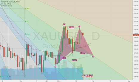 XAUUSD: Short first and then Long