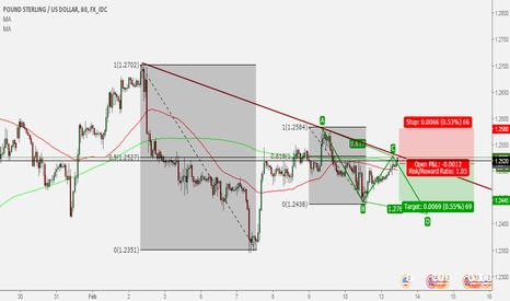 GBPUSD: GBPUSD short trade 7