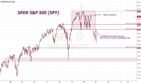 SPY: SPDR 01: OVERVIEW OF SPDR S&P 500 ETF