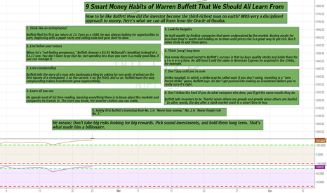 NIFTY: 9 Smart Money Habits of Warren Buffett That We Should All Learn