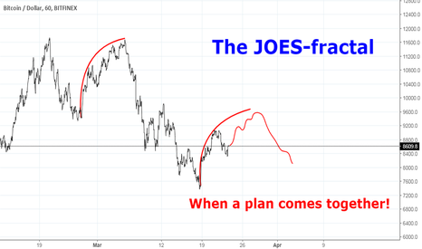 BTCUSD: The JOES-fractal: One of the possibilities!