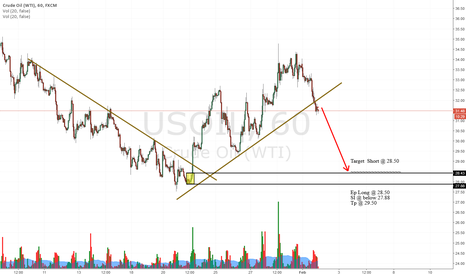 USOIL: Crude Oil [Cl] Short and Long opportunities. What do you think?