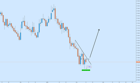 CADCHF: CADCHF Price Action Trade