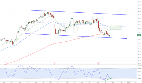 IT: IT - Stochastic Divergence Channel Bounce
