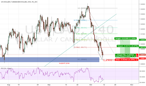 USDCAD: Usd/Casd - Buy Pull-back