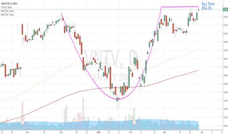 VNTV: Buy Breakout on VNTV