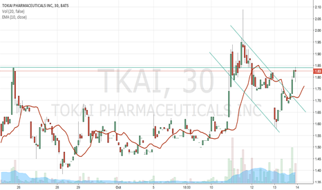 TKAI: Broke out of downward channel on 30 min