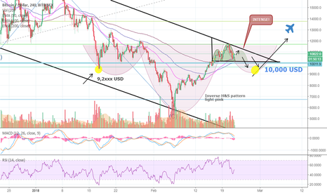 BTCUSD: INTENSE moments! BITCOIN and The Uncertainty Principle...!