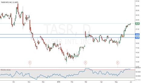 TASR: Taser International inc.