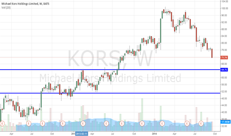 KORS: Michael Kors Holdings Ltd (NYSE:KORS) Sale Has Only Begun