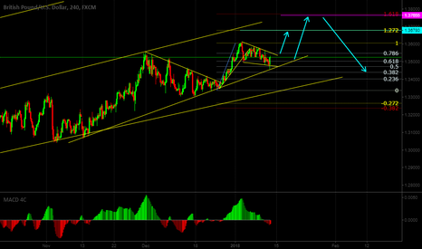 GBPUSD: Look one more up move at GBPUSD
