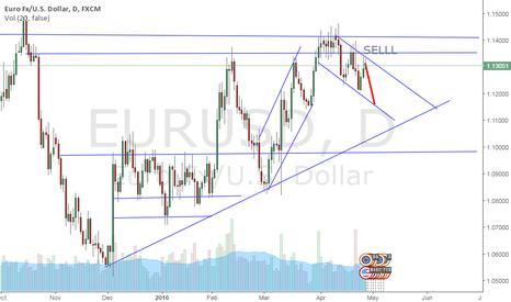 EURUSD: Short Euro usd its the way  see