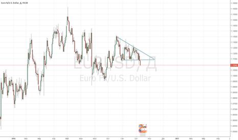 EURUSD: Треугольник по EUR на D1