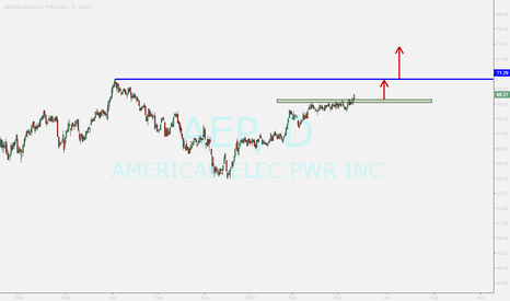 AEP: AEP ....rising