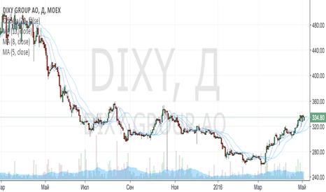 DIXY: long DIXY - 550 RUB 3Q16